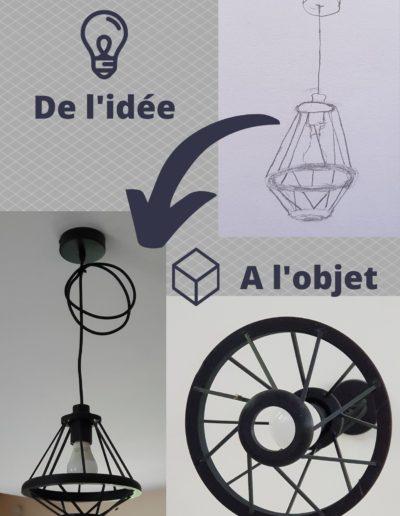 Création d'une lampe de créateur